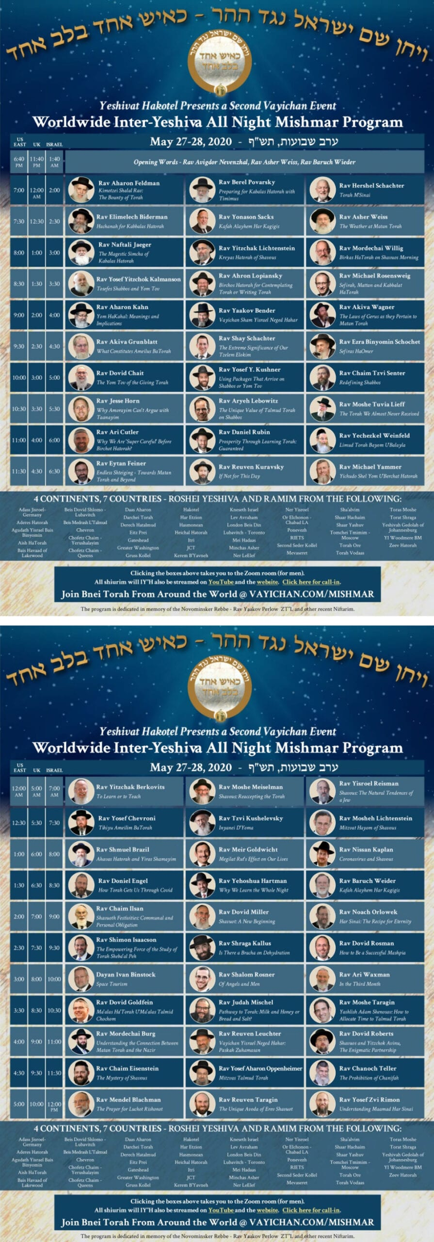 The Most Awesome, Unbelievable, Phenomenal Resource Guide for Torah Learning for Shavuos 1